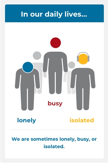 People icons labelled as lonely busy and isolated