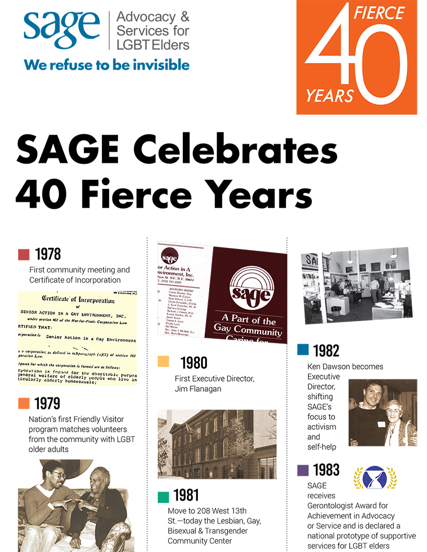 SAGE's 40th Anniversary Timeline